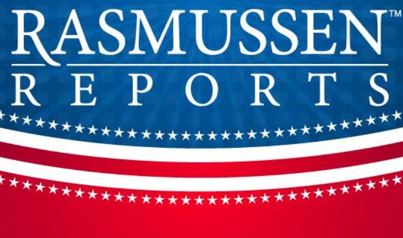HOT New Rasmussen Poll Has Trump SURGING Past Biden